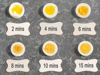 วิธีการต้มไข่ให้สุก